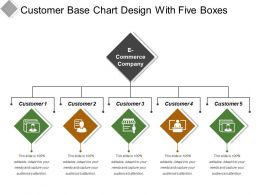 Customer Base Chart Design With Five Boxes