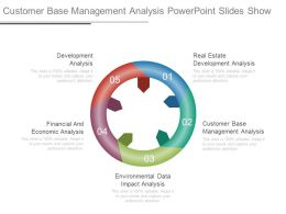 Customer Base Management Analysis Powerpoint Slides Show