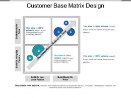 Customer Base Matrix Design