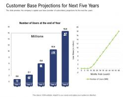 Customer Base Projections For Next Five Years Pre Seed Capital Ppt Infographics