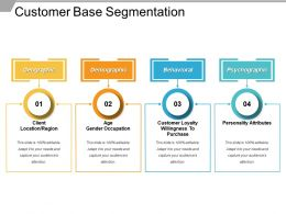 Customer Base Segmentation