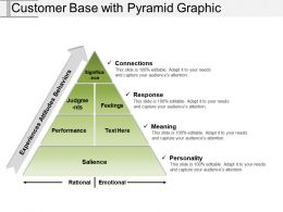 Customer Base With Pyramid Graphic