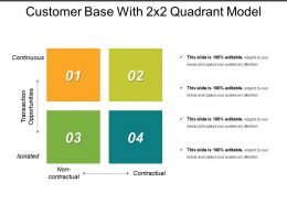 Customer Base With Quadrant Model