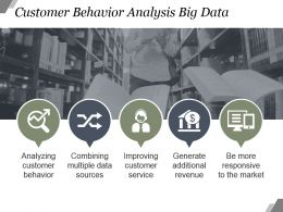 Customer Behavior Analysis Big Data Powerpoint Slide