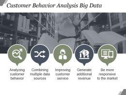 Customer Behavior Analysis Big Data Powerpoint Slide