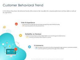 Customer Behavioral Trend Bad Reviews Ppt Powerpoint Presentation Infographics Slide Portrait