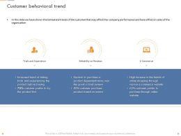 Customer Behavioral Trend Reliability Reviews Powerpoint Presentation Background Designs