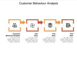 Customer Behaviour Analysis Ppt Powerpoint Presentation File Information Cpb
