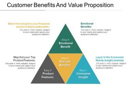 Customer Benefits And Value Proposition PPT Sample File