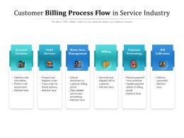 Customer Billing Process Flow In Service Industry