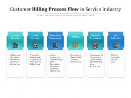 Customer Billing Process Flow In Service Industry