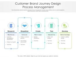 Customer Brand Journey Design Process Management