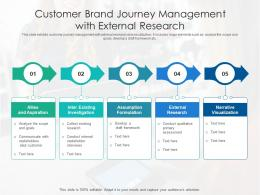 Customer Brand Journey Management With External Research