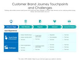 Customer Brand Journey Touchpoints And Challenges