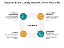Customer Brand Loyalty Improve Online Reputation Regulations Compliance Cpb