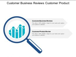 Customer Business Reviews Customer Product Review Design Purchasing Cpb