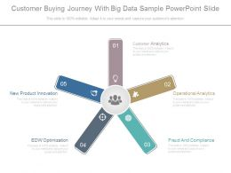 Customer Buying Journey With Big Data Sample Powerpoint Slide
