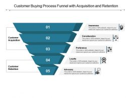 Customer Buying Process Funnel With Acquisition And Retention