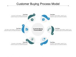 Customer Buying Process Model Ppt Powerpoint Presentation Professional Ideas Cpb