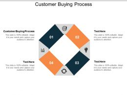 Customer Buying Process Ppt Powerpoint Presentation Show Format Ideas Cpb