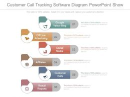 Customer Call Tracking Software Diagram Powerpoint Show