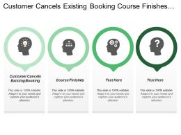 Customer Cancels Existing Booking Course Finishes State Variable