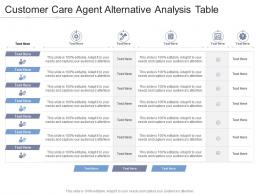 Customer Care Agent Alternative Analysis Table Infographic Template