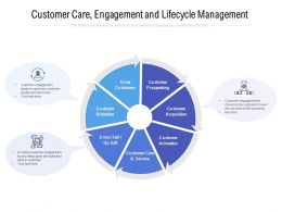 Customer Care Engagement And Lifecycle Management