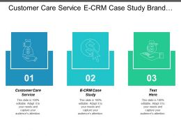 Customer Care Service E Crm Case Study Brand Equity Tracking Cpb