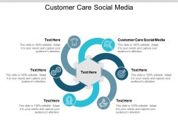 Customer Care Social Media Ppt Powerpoint Presentation Portfolio Cpb
