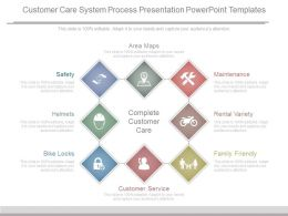 Customer Care System Process Presentation Powerpoint Templates