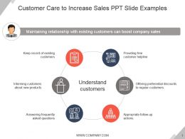 Customer Care To Increase Sales Ppt Slide Examples