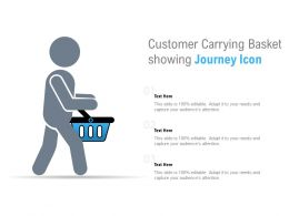 Customer Carrying Basket Showing Journey Icon
