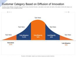 Customer Category Based On Diffusion Of Innovation Ppt Template Vector