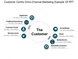 Customer Centre Omni Channel Marketing Example Of Ppt