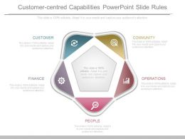 Customer Centred Capabilities Powerpoint Slide Rules