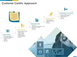 Customer Centric Approach Customer Insight Ppt Powerpoint Presentation File Visuals
