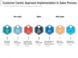 Customer Centric Approach Implementation In Sales Process