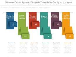 Customer Centric Approach Template Presentation Background Images