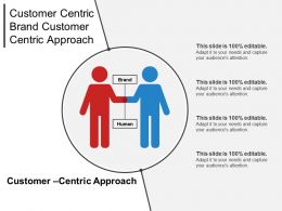 customer_centric_brand_customer_centric_approach_Slide01