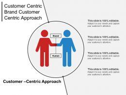 Customer Centric Brand Customer Centric Approach