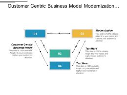 Customer Centric Business Model Modernization Marketing Solutions Cpb