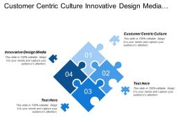 Customer Centric Culture Innovative Design Media Branding Lead