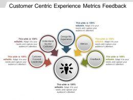 Customer Centric Experience Metrics Feedback