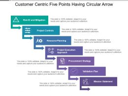 Customer Centric Five Points Having Circular Arrow