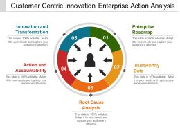 Customer Centric Innovation Enterprise Action Analysis