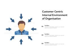Customer Centric Internal Environment Of Organisation