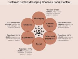 Customer Centric Messaging Channels Social Content
