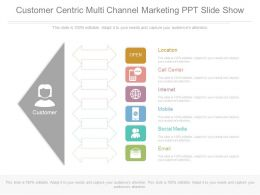 Customer Centric Multi Channel Marketing Ppt Slide Show
