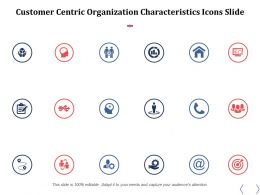 Customer Centric Organization Characteristics Icons Slide Checklist Ppt Powerpoint Slides